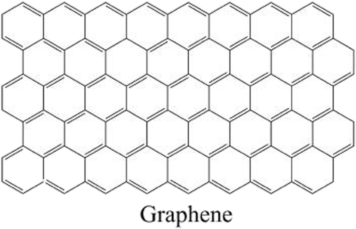 how to make graphene veritasium