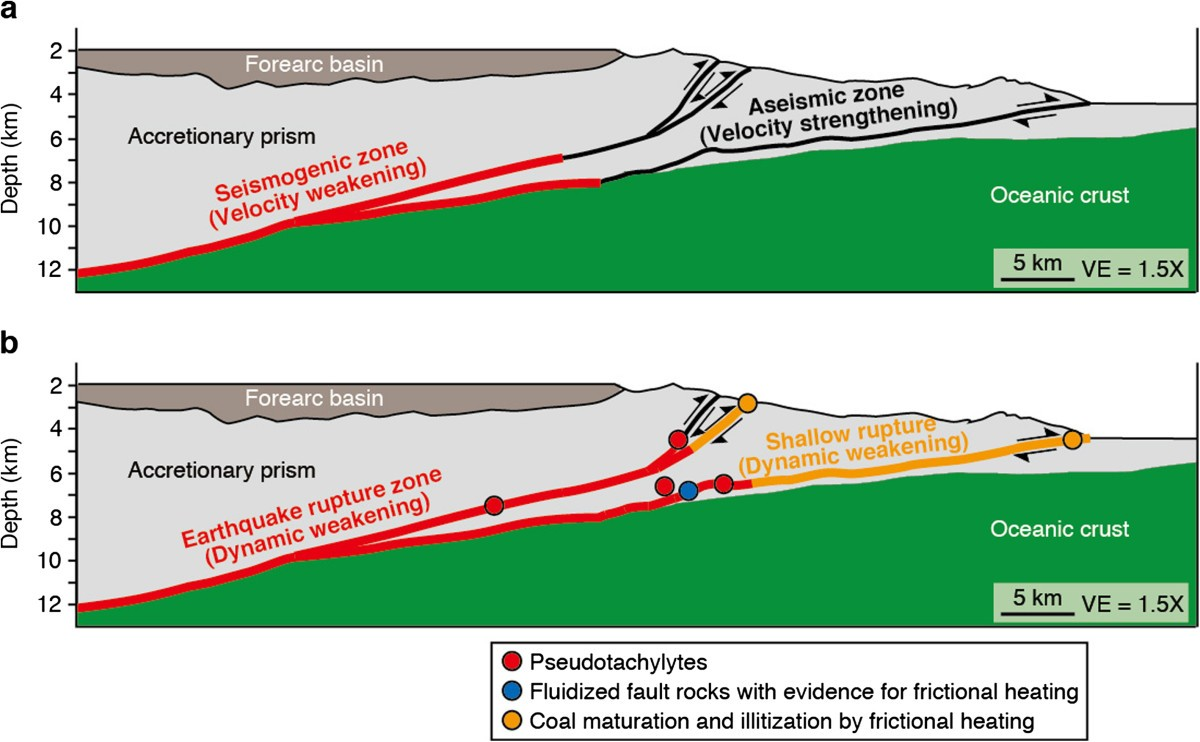 Earthquake faulting in subduction zones: insights from fault rocks ...