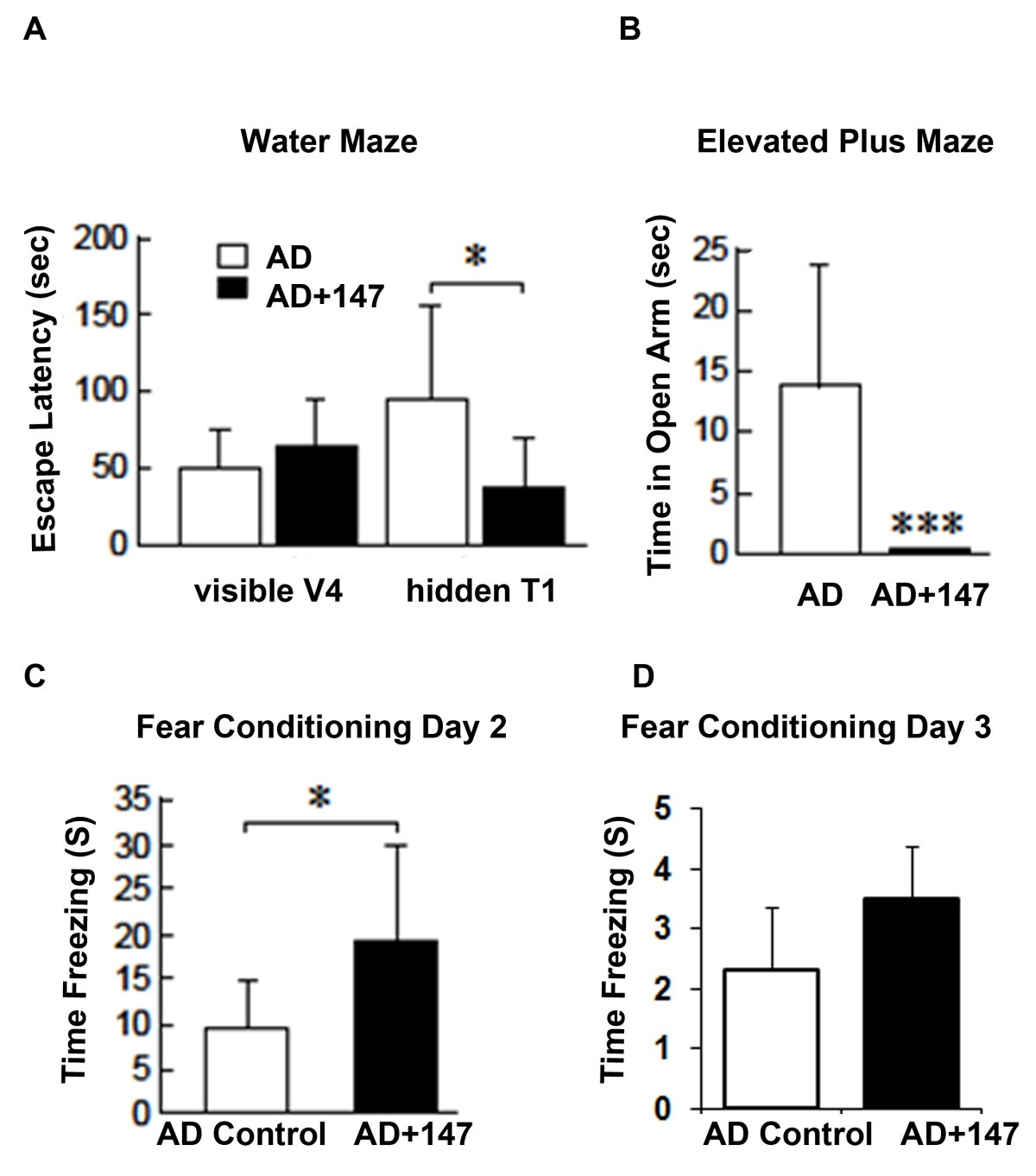 The Neurotrophic Compound J147 Reverses Cognitive Impairment In Aged Ricerche Correlate A Metal Detector Circuit Schematic Pdf Figure 1