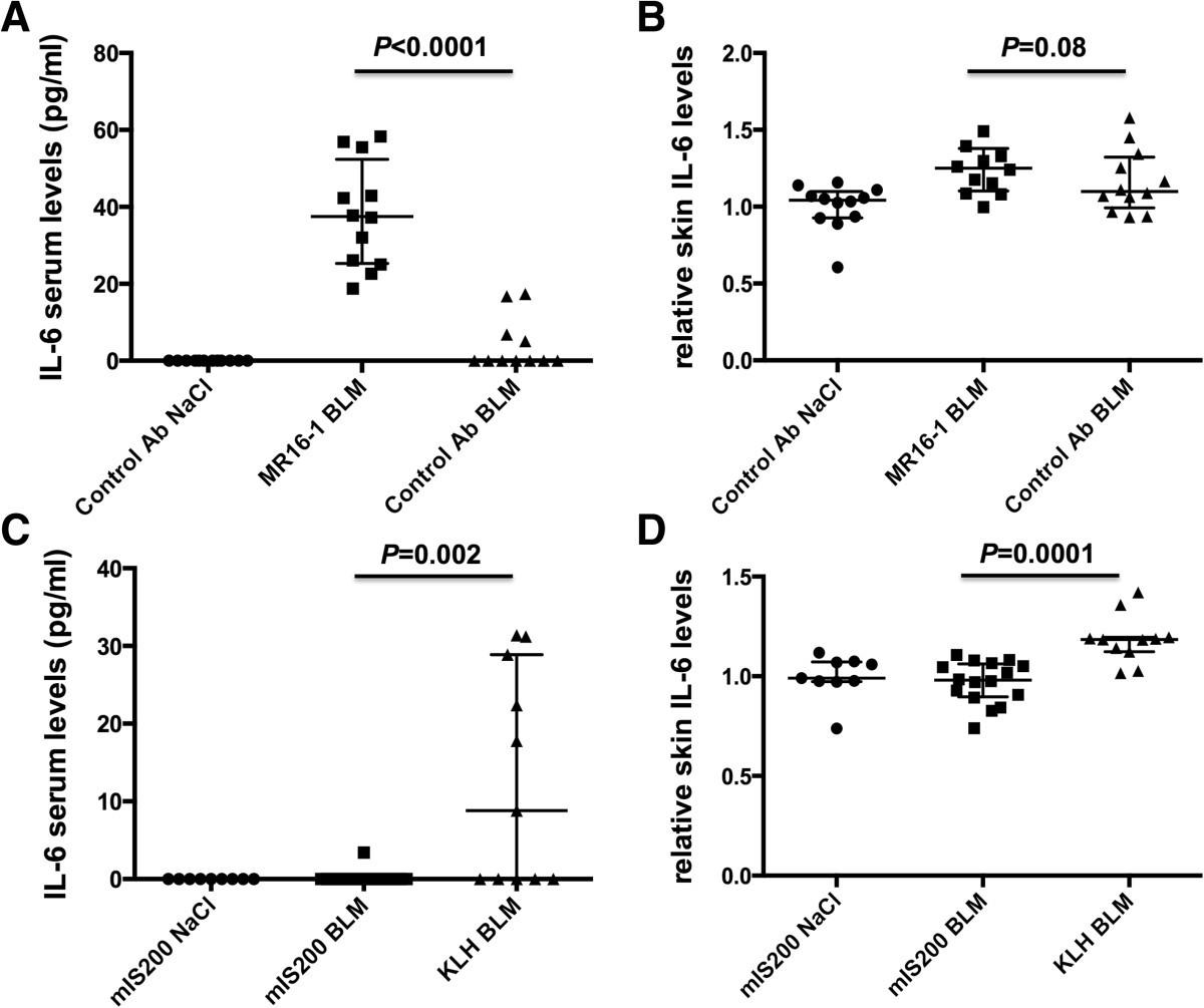 Targeting Il 6 By Both Passive Or Active Immunization Strategies Skun Female Medium 5 X 14 Mm Figure 7