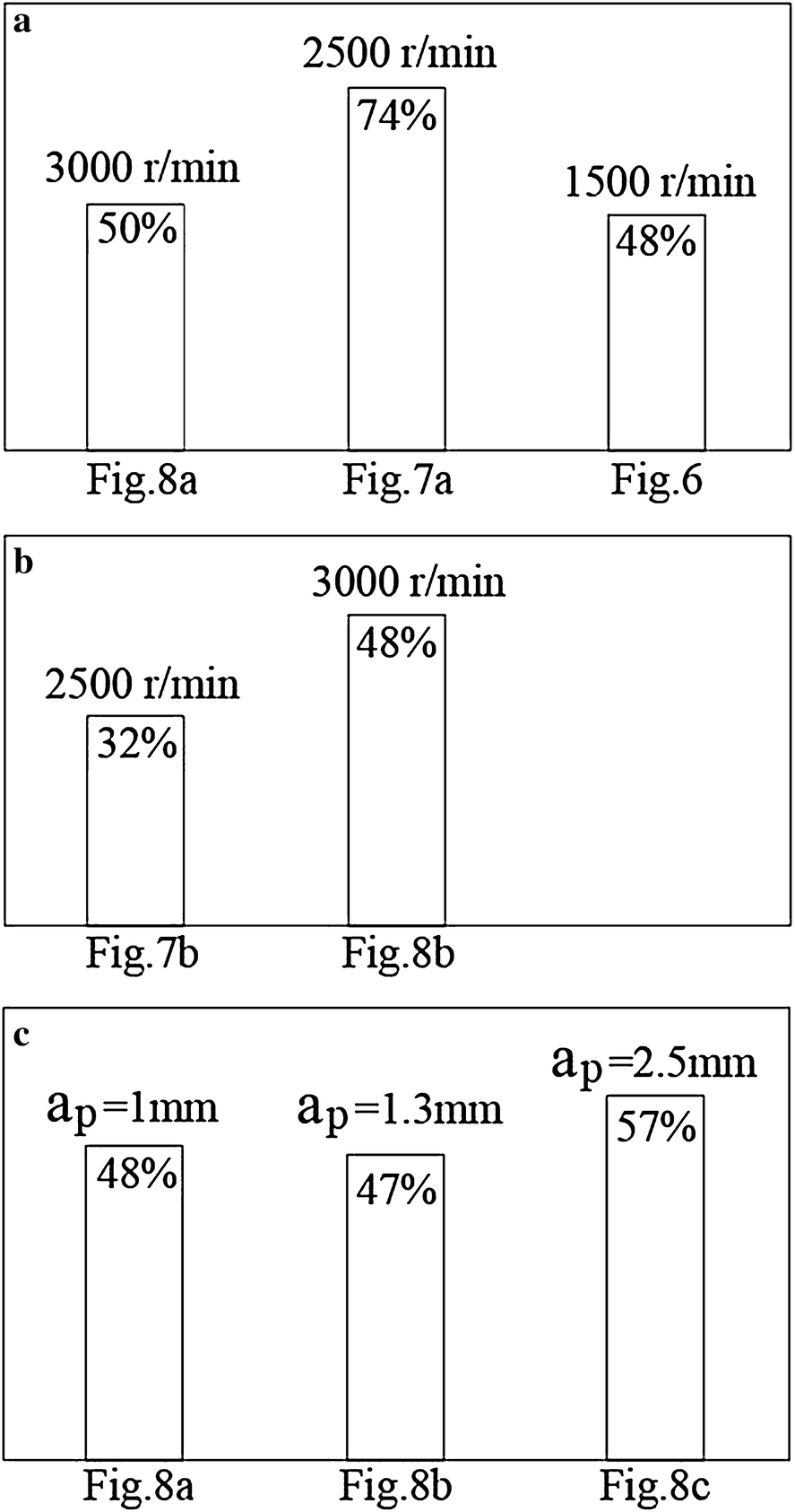 Active Damping Of Milling Vibration Using Operational Amplifier Electronic Devices And Circuits Schaums Pdf Figure 9