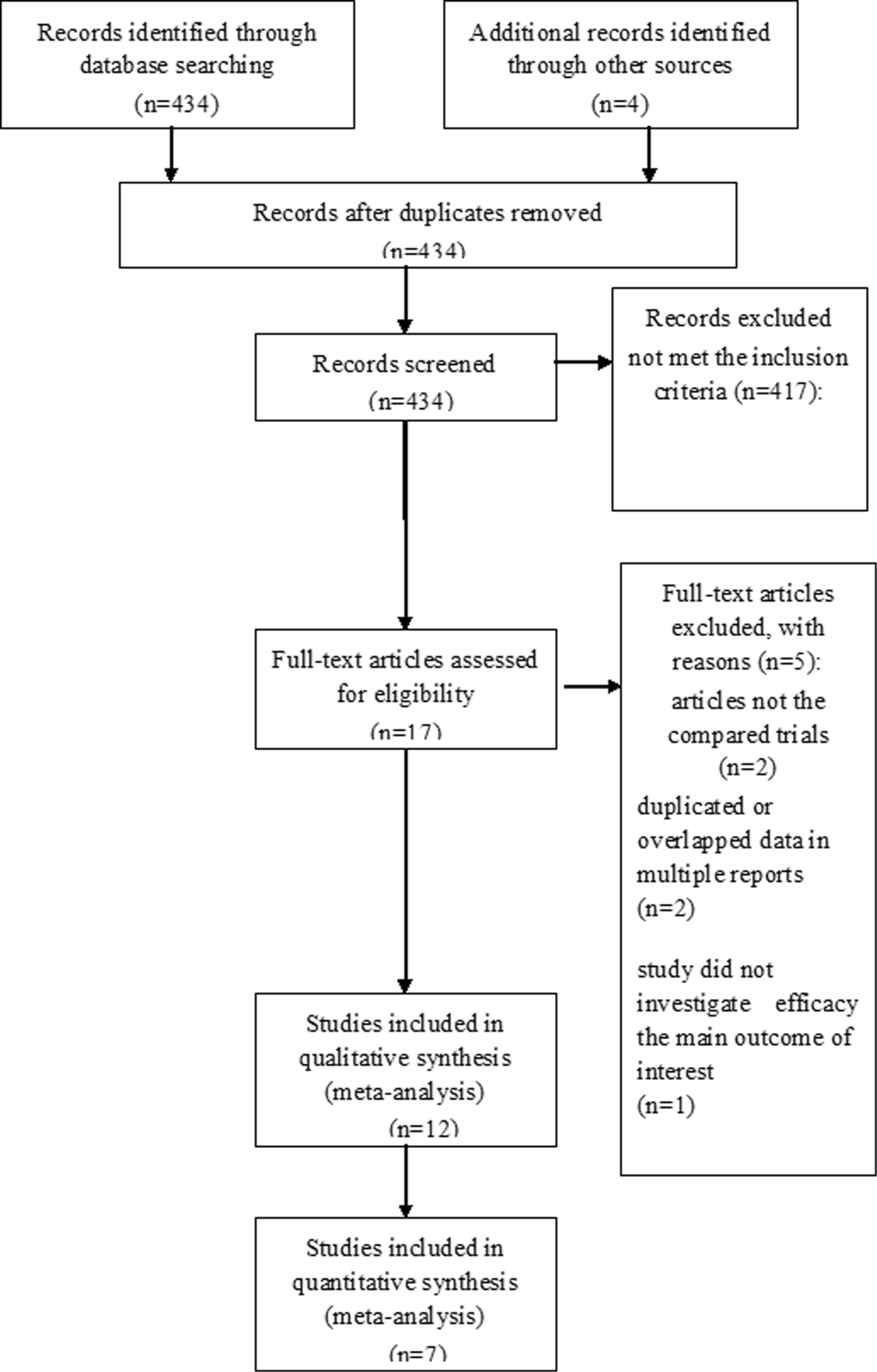 Comparison Of Analgesic Effect Of Oxycodone And Morphine On Patients