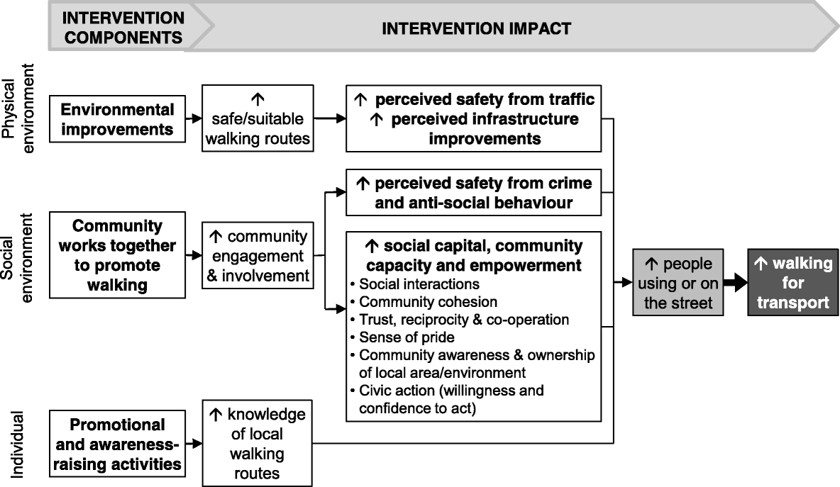 9031639274ea Community perceptions of the implementation and impact of an ...