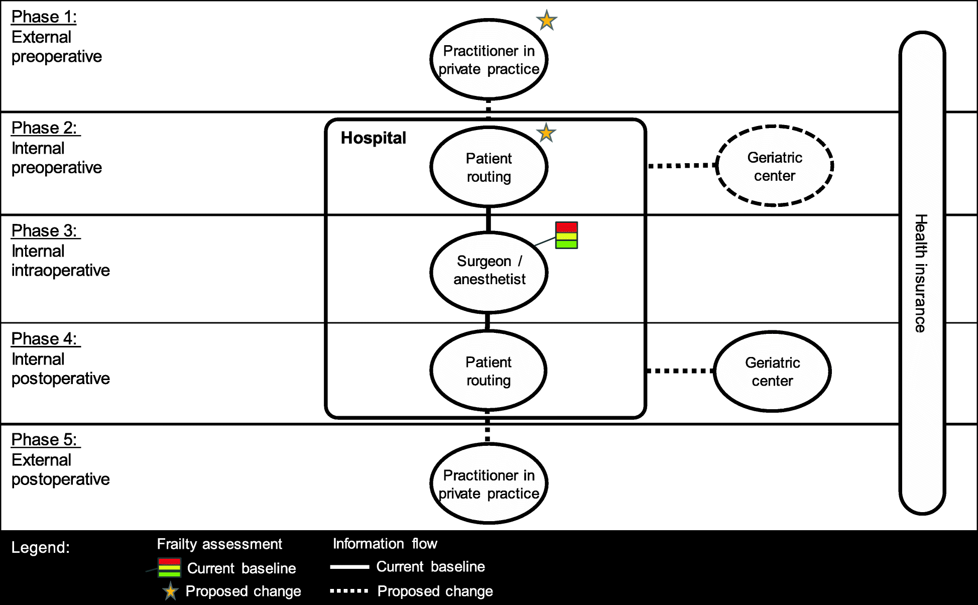 process reengineering action guide rev