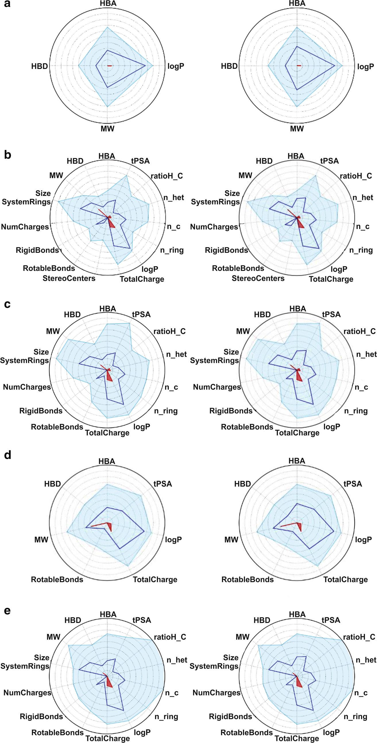 a1ca44be4 In vitro antiplasmodial activity