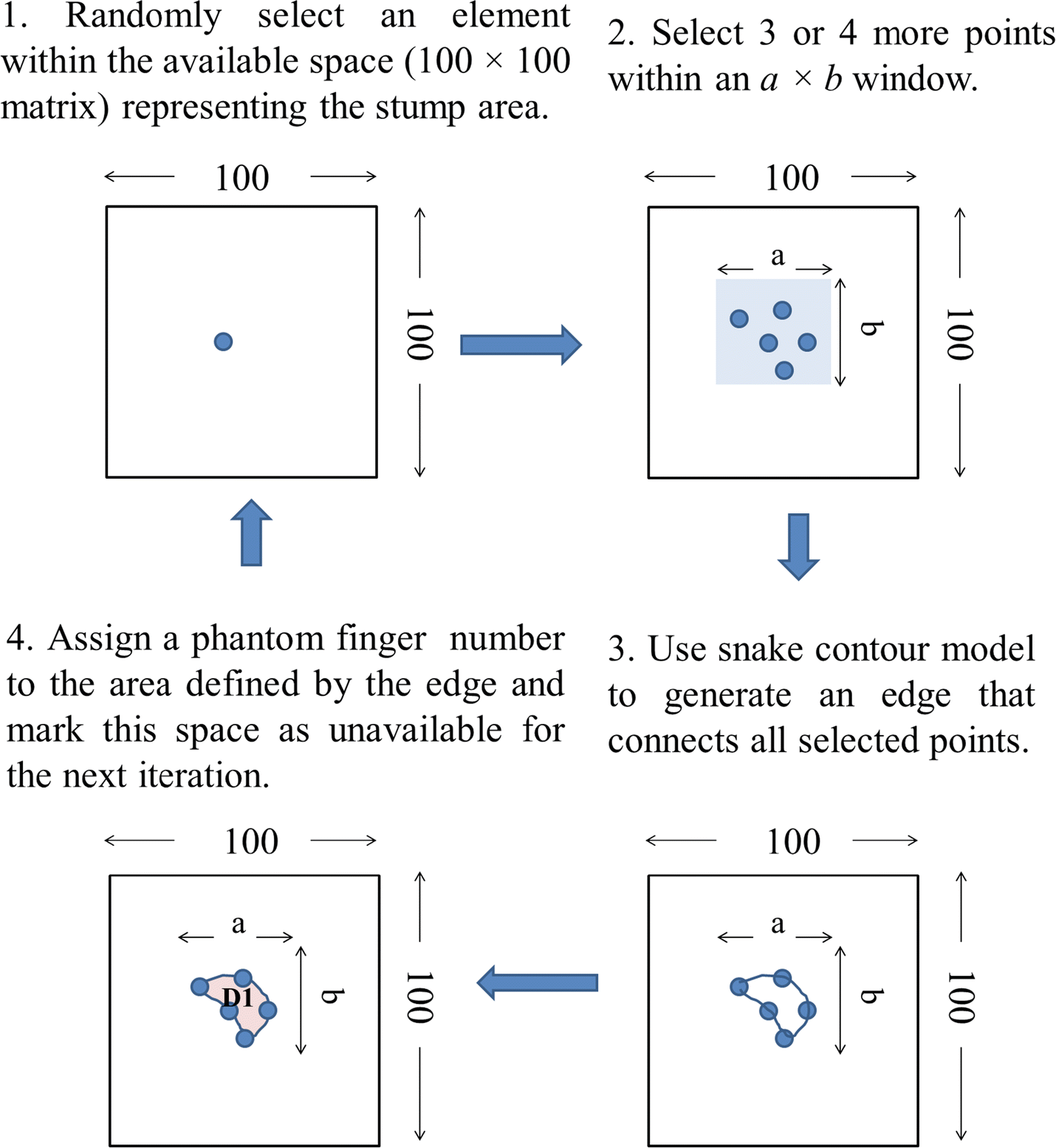 Automatic Hand Phantom Map Generation And Detection Using Electronic Circuit Symbols 7 10 From 26 Votes Fig 3