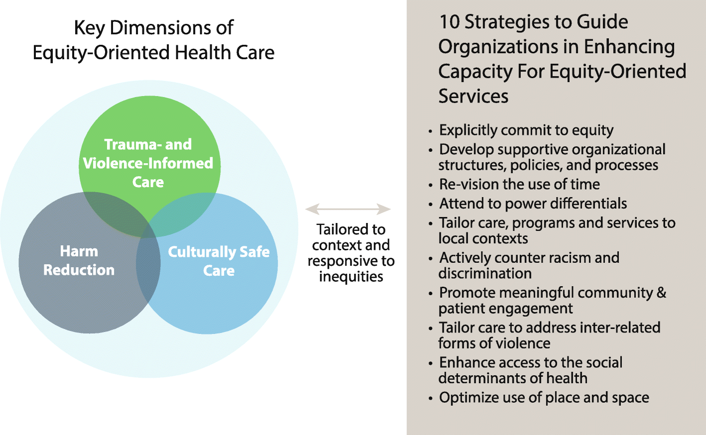 Disruption As Opportunity Impacts Of An Organizational Health