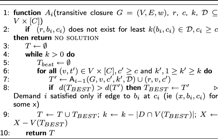 foto de Connectivity problems on heterogeneous graphs | Algorithms for ...