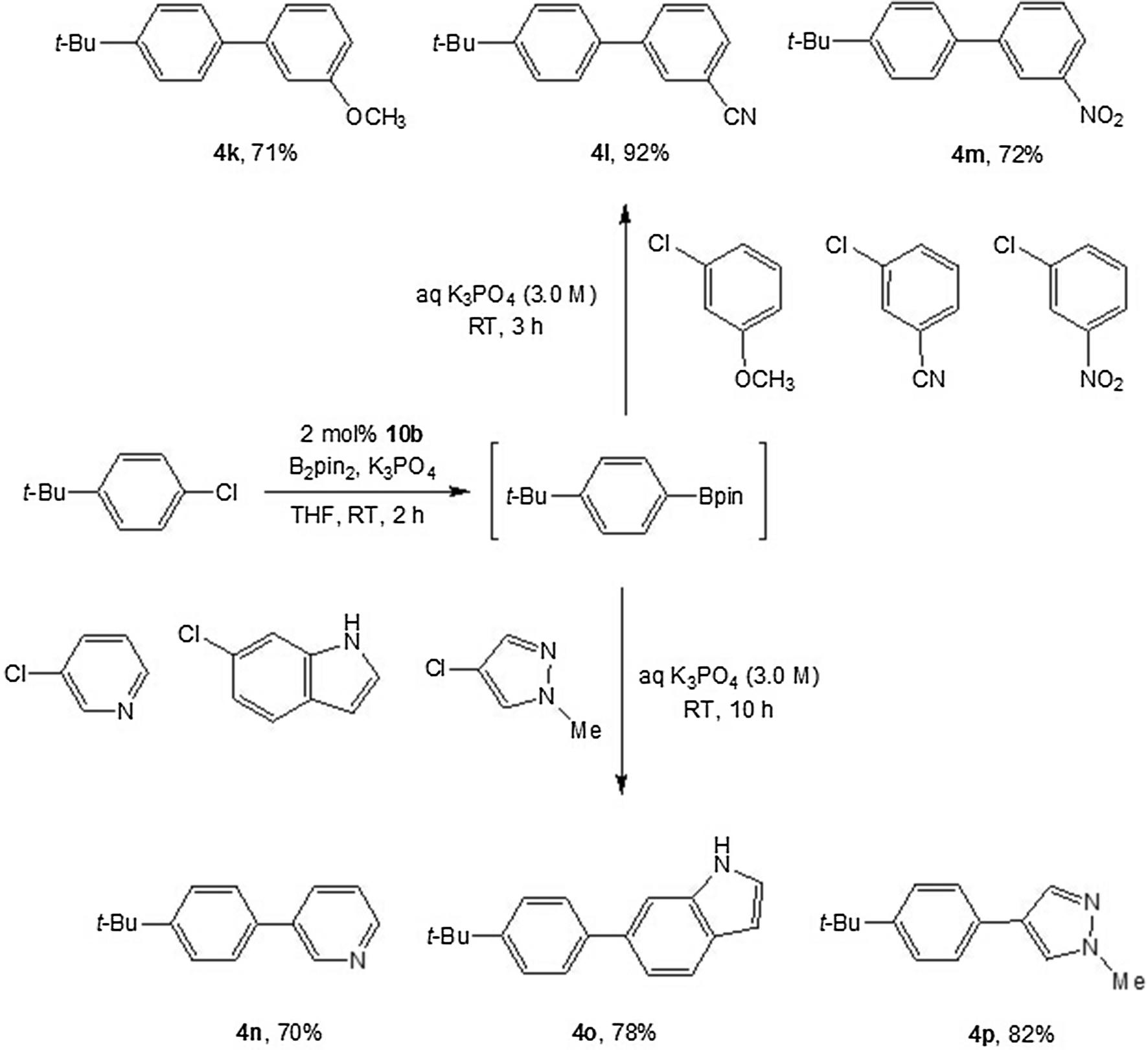 Palladium Catalyzed Borylation Of Aryl Pseudohalides And Its Hf Data Diagrams O 2 Meta Dibromobenzene Scheme