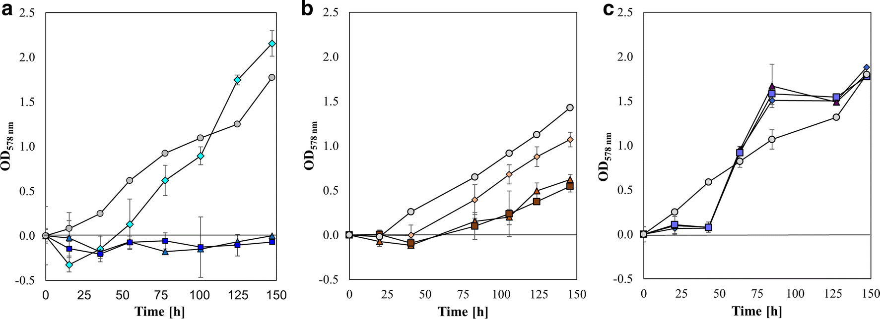 The Physiological Effect Of Heavy Metals And Volatile Fatty Acids On Mpt 1000 Wiring Diagram Fig 2
