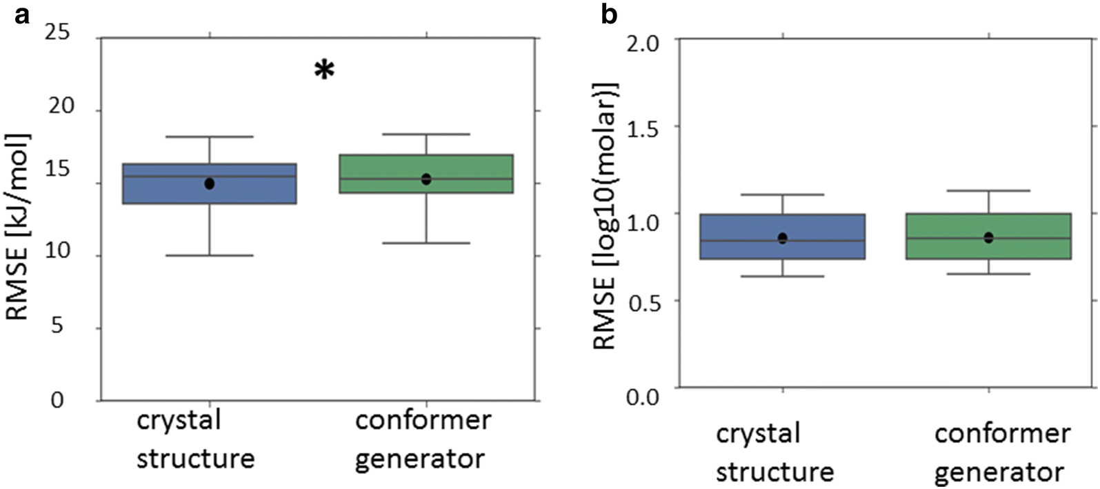 The Influence Of Solid State Information And Descriptor Selection On Crystal Focus Wiring Diagrams Fig 8