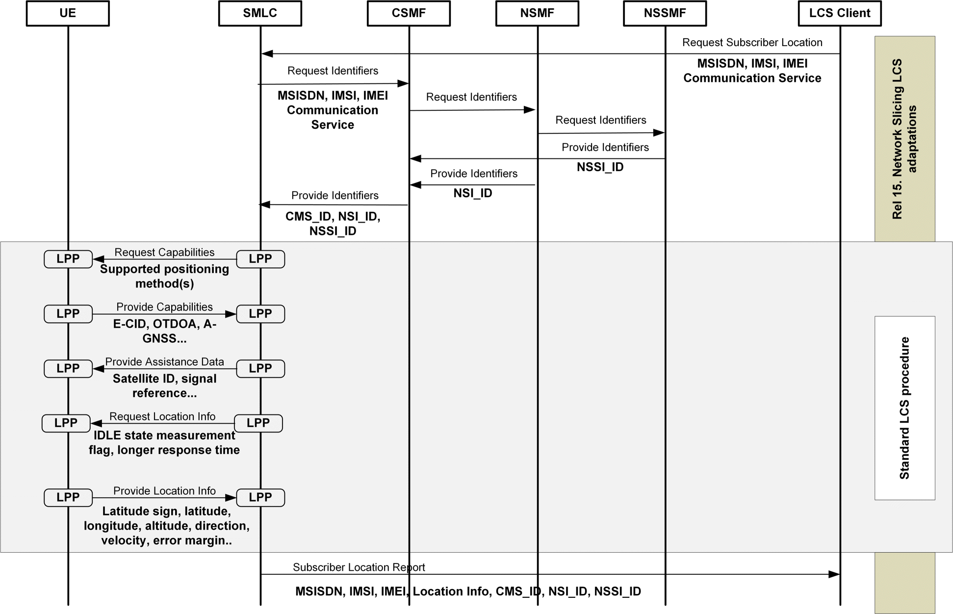 Towards 5g Cellular Network Forensics Eurasip Journal On Summary Of The Basic Logic Gates And Ieee Iec Standard Symbols Fig 13