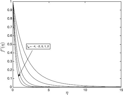 On a new numerical analysis of the Hall effect on MHD flow and heat