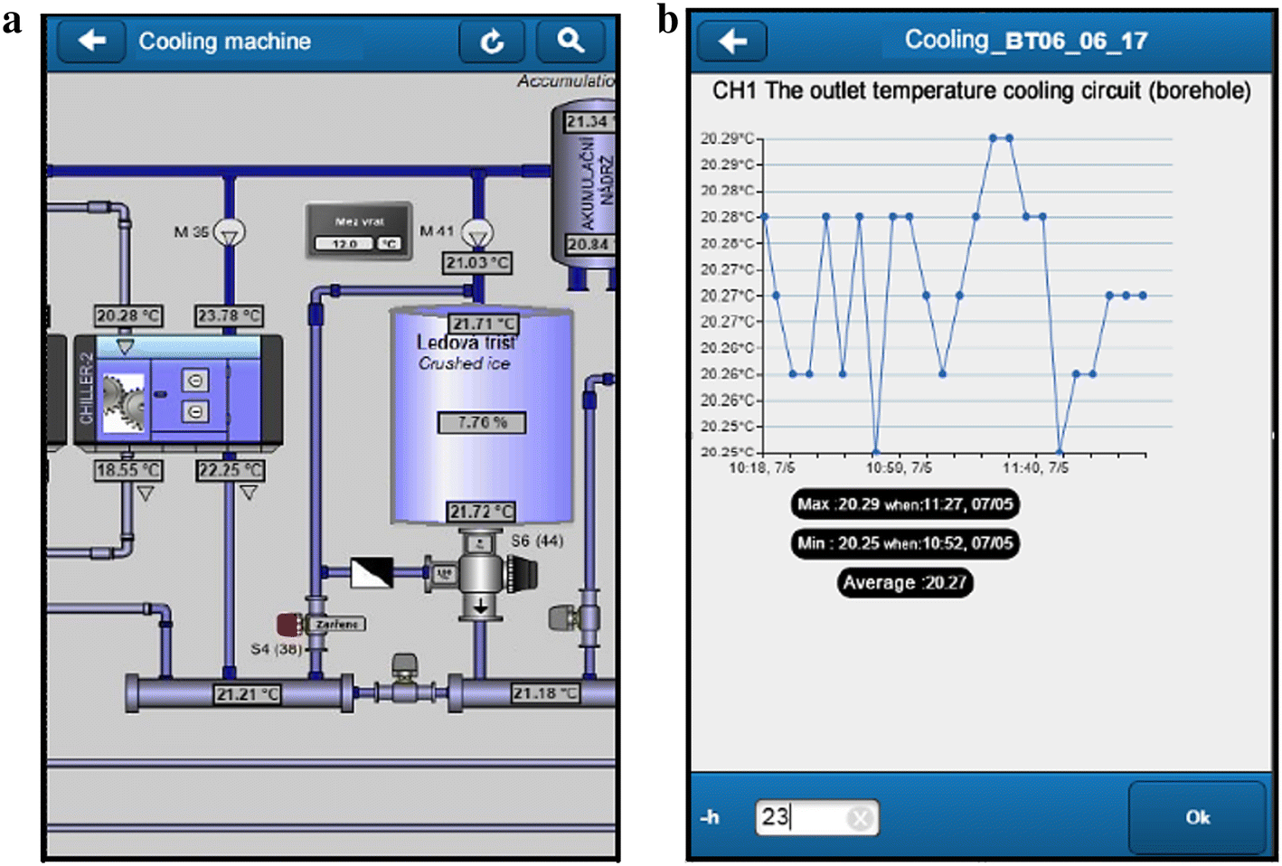 The Design Of An Indirect Method For Human Presence Monitoring Case Ih Wiring Schematic 1822 Fig 12