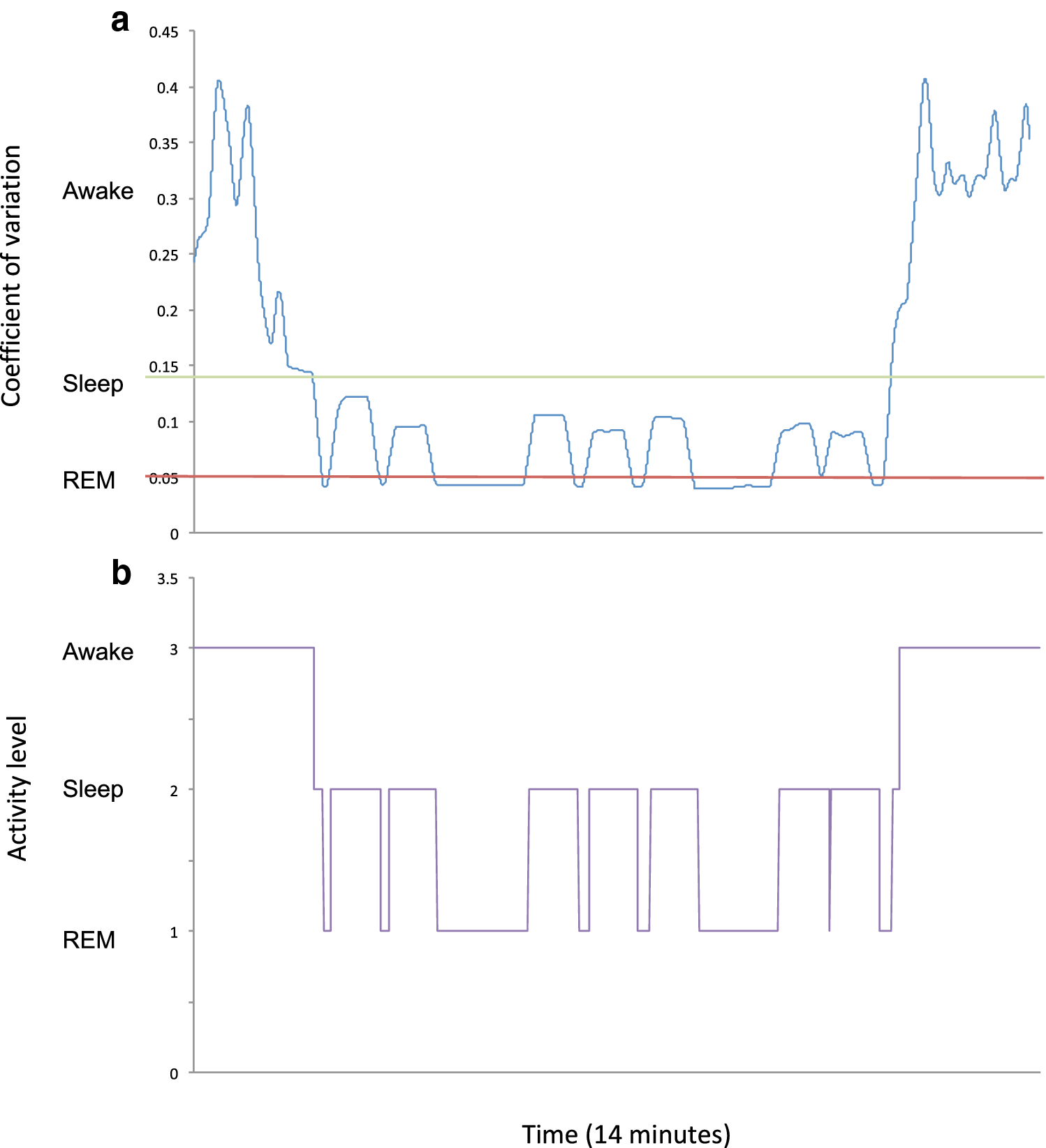 A Lightweight Sensing Platform For Monitoring Sleep Quality And Figure 25 Heart Rate Monitor Schematic Fig 4