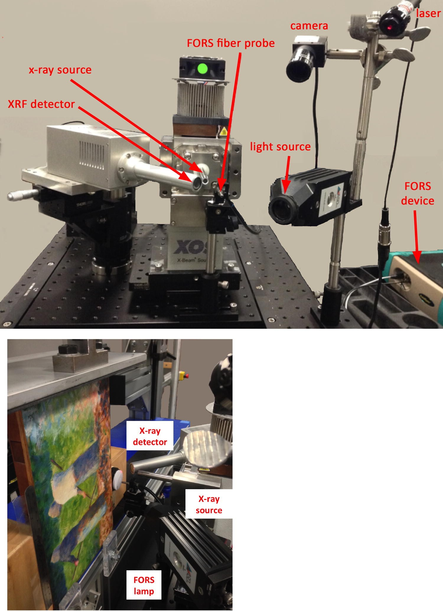 Integrated X Ray Fluorescence And Diffuse Visible To Near Infrared Machine Block Diagram Pdf Fig 1