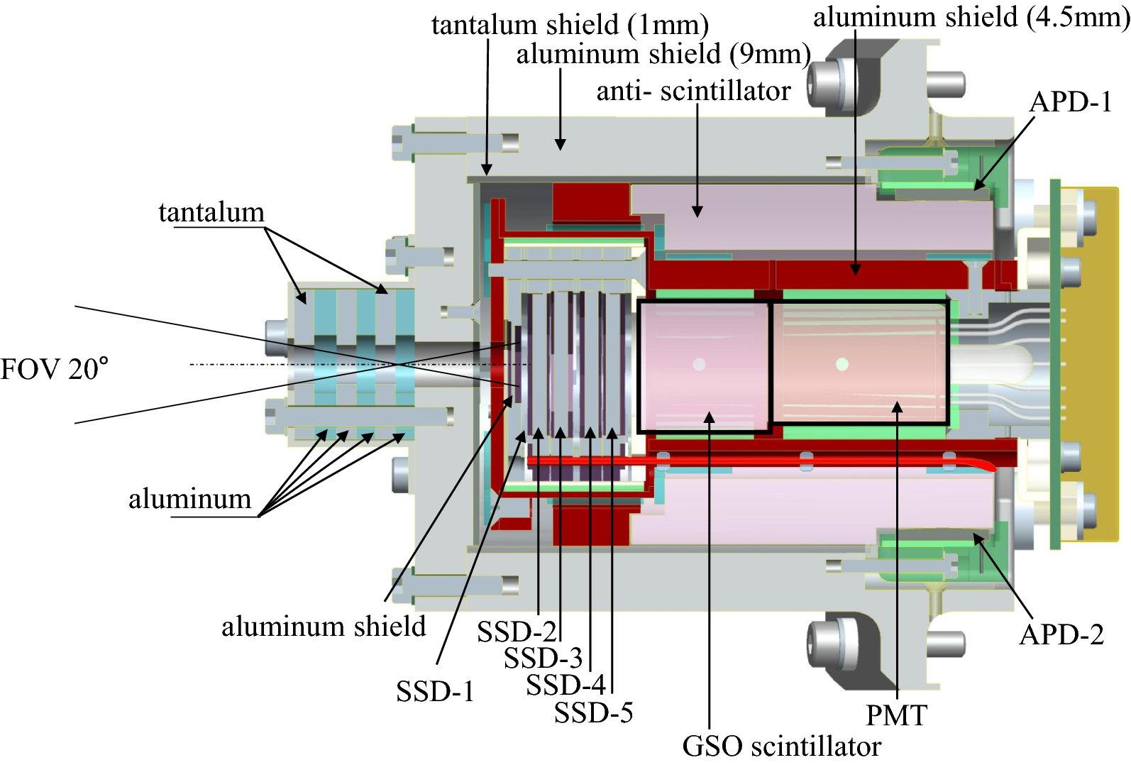 The Extremely High Energy Electron Experiment Xep Onboard Storm Detector Circuit Fig 2