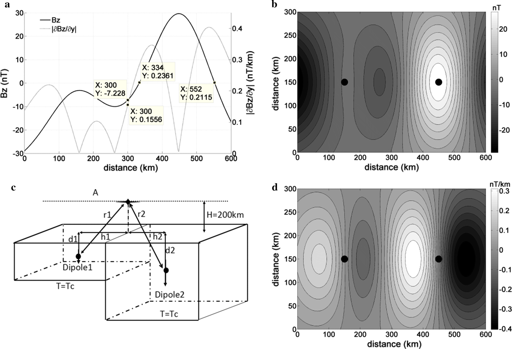 Possible Correlation Between The Vertical Component Of Lithospheric Problem 407 Shear And Moment Diagrams Strength Materials Review Fig 10
