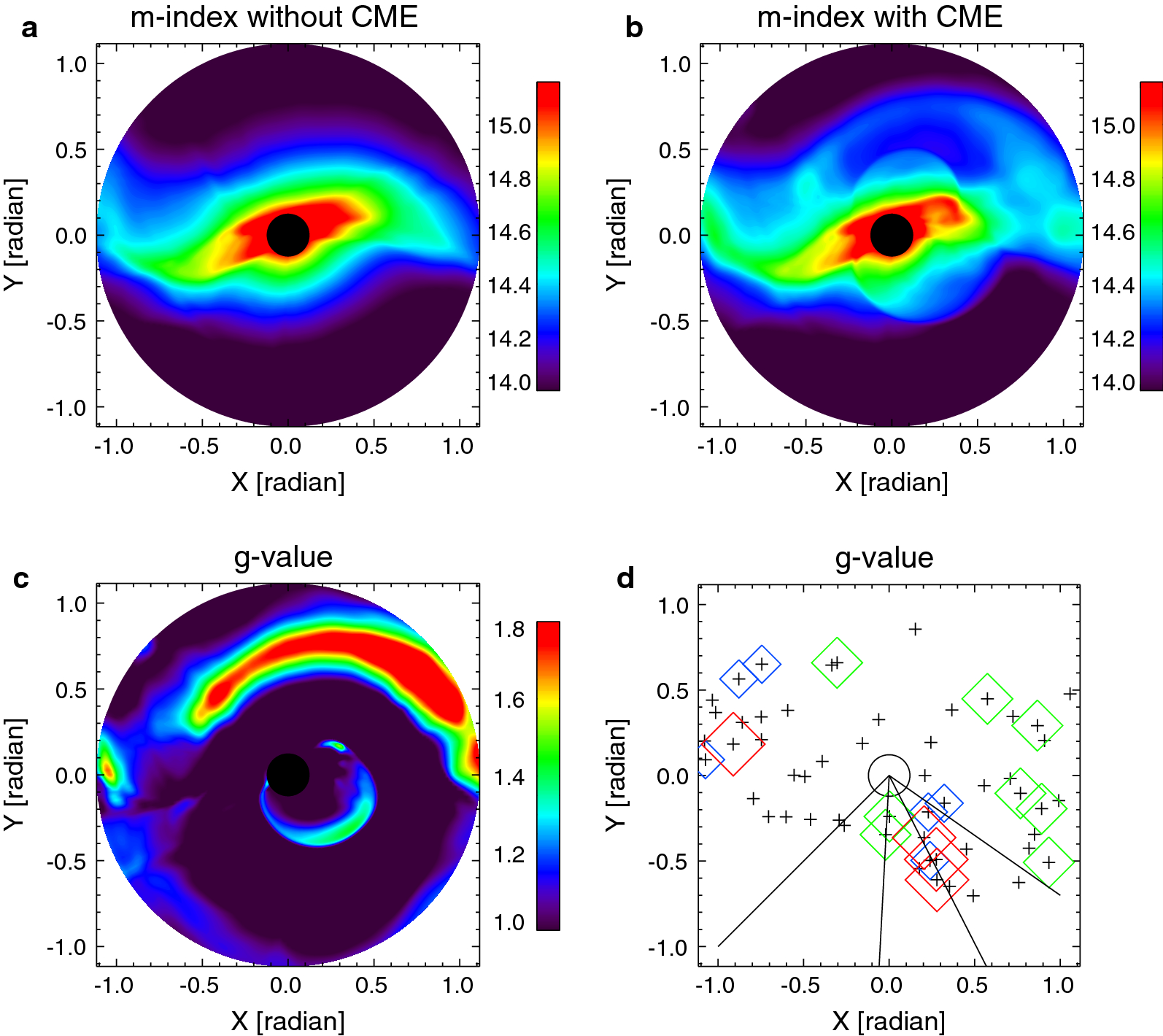 Development Of A Coronal Mass Ejection Arrival Time