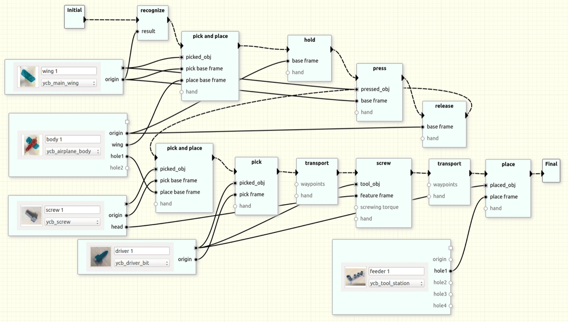Design Of Robot Programming Software For The Systematic Reuse Likewise Database Table Relationship Diagram On Deer Feeder Fig 12
