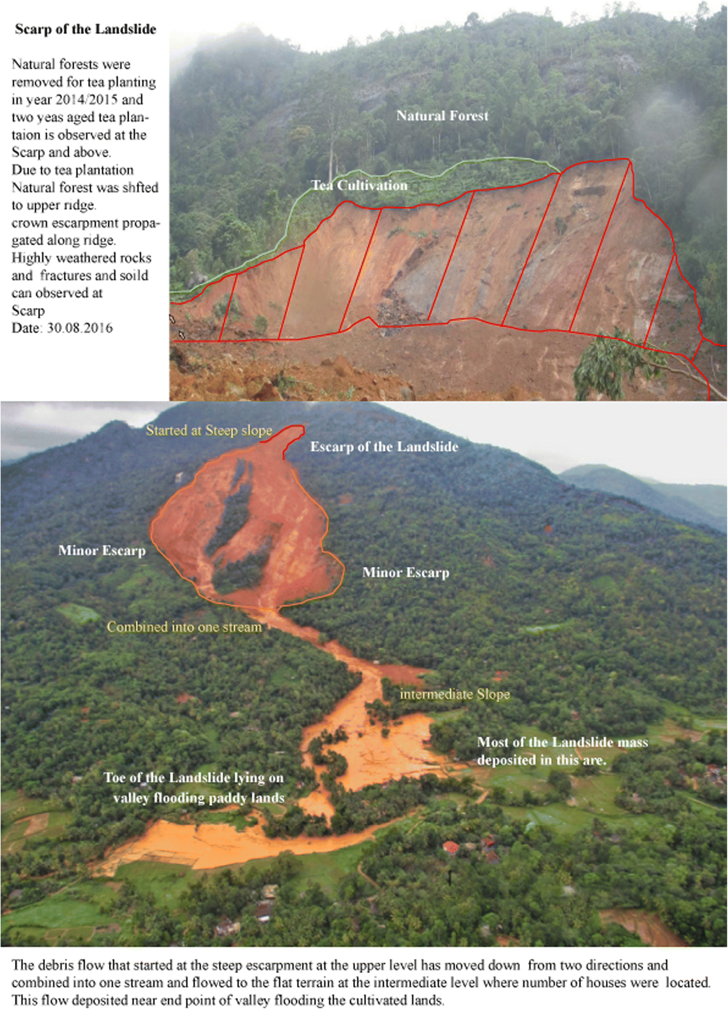 positive effects of landslides