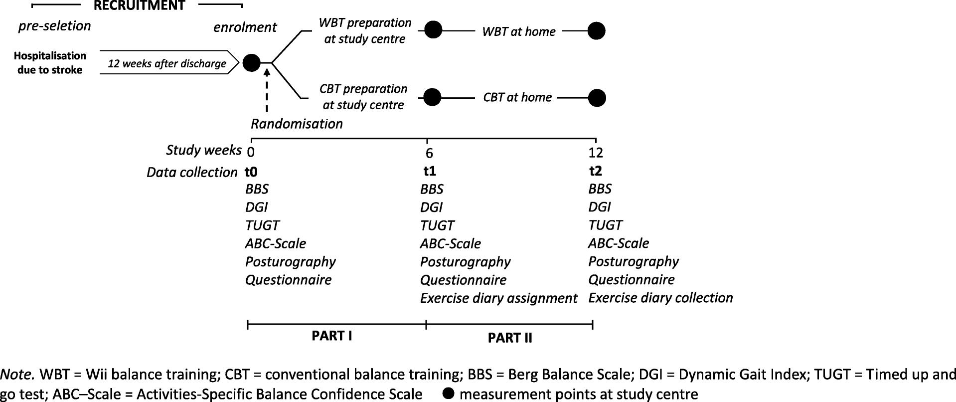 crossover symmetry training guide pdf
