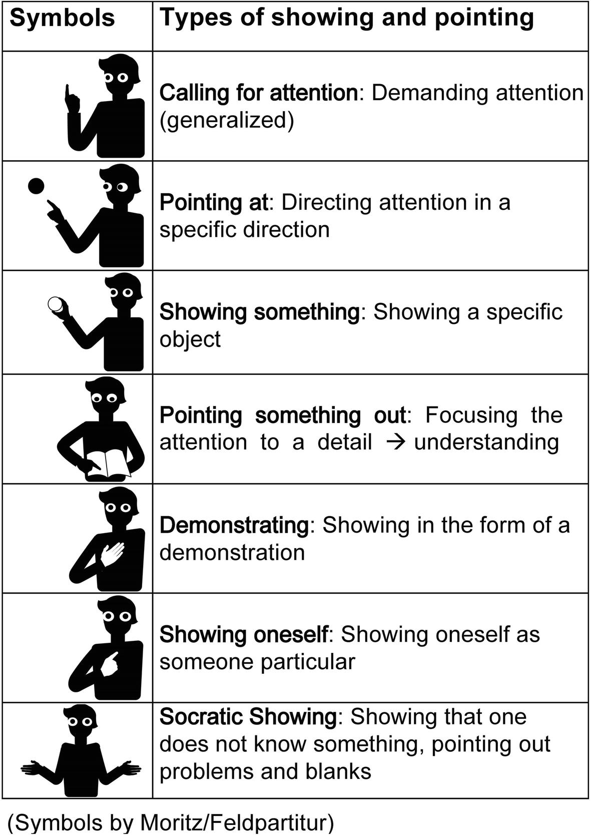 Theory and methodology of pedagogical-phenomenological video ...
