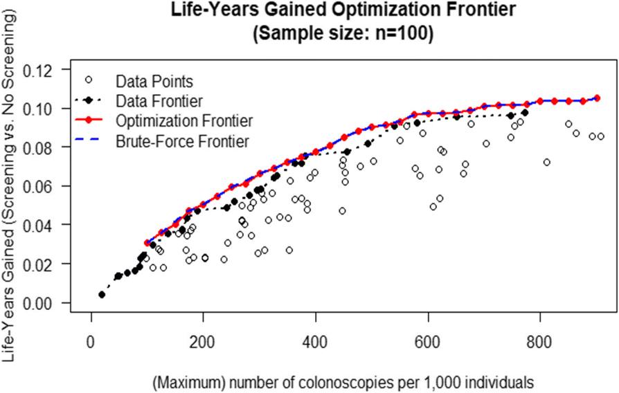 45d5a1d0e00 Methods for Evaluation of medical prediction Models