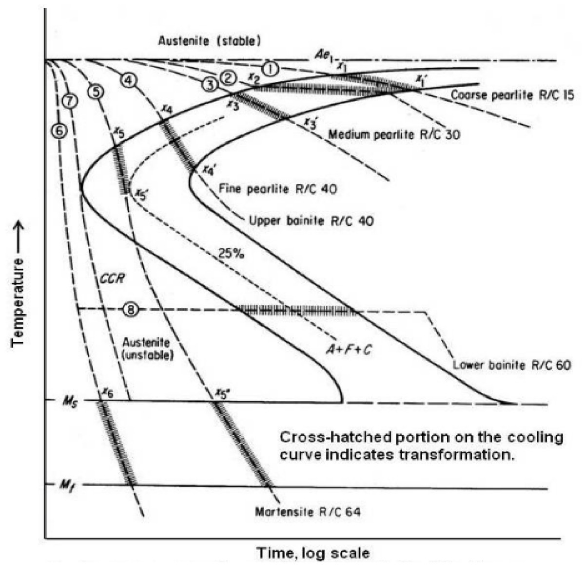 Review Of Thermo Physical Properties Wetting And Heat