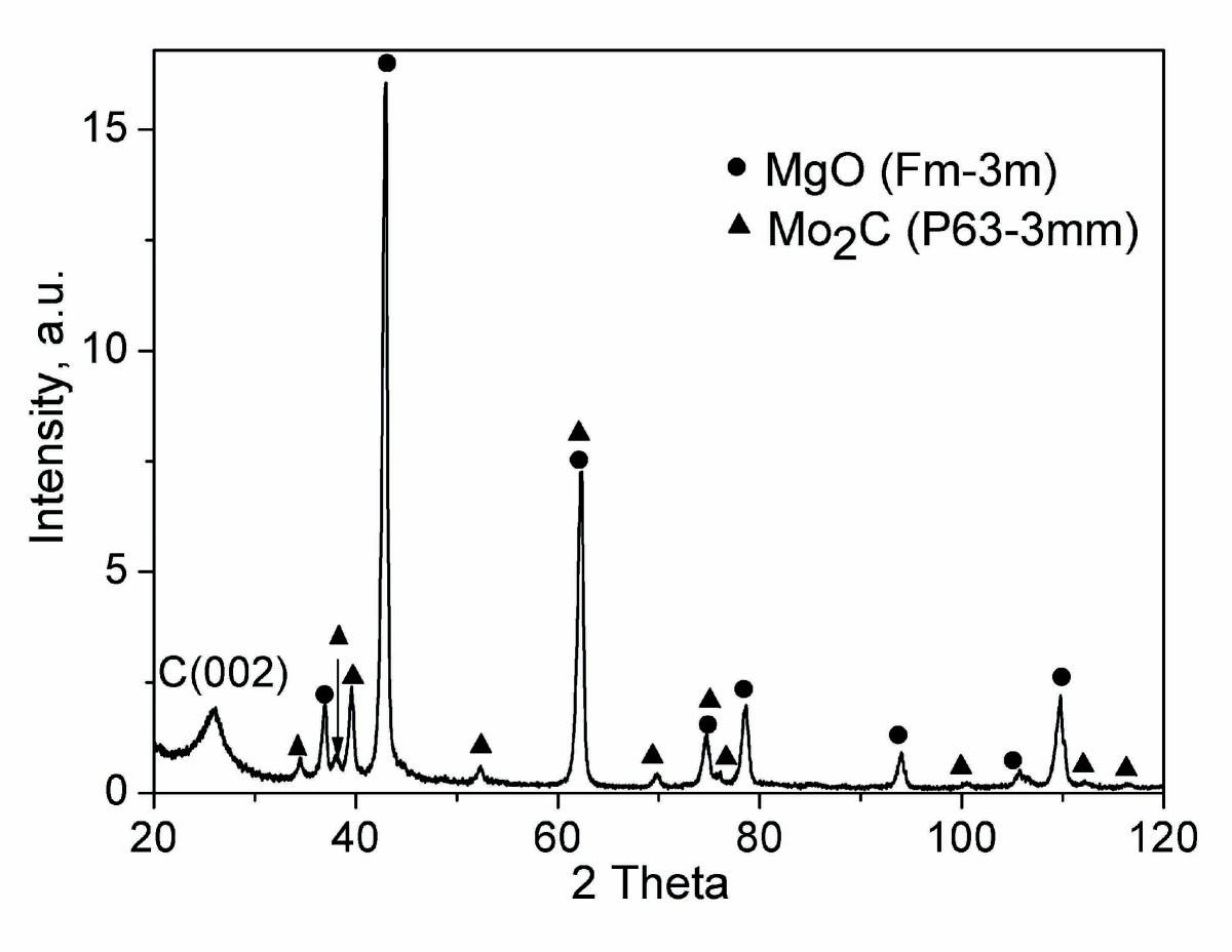 Growth Of Few Wall Carbon Nanotubes With Narrow Diameter