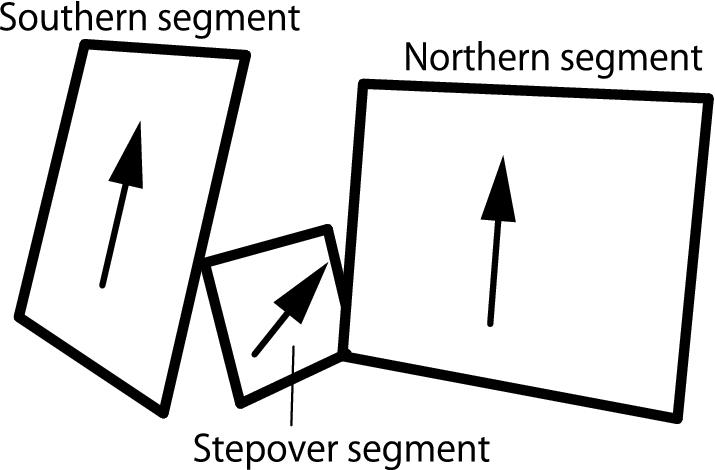 focal mechanism