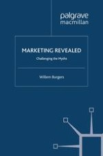 Marketing: What It Is