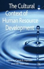 Anthropology: A Foundation for Human Resource Development
