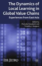 Value Chain Dynamics and Capability Formation by Latecomer Firms in East Asia