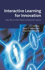 Introduction: Learning and Interaction — Drivers for Innovation in Current Competitive Markets