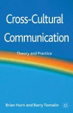 What is Cross-Cultural Communication?