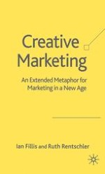 An Introduction to Creative Marketing