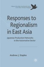 Introduction: East Asia, Regionalism and Foreign Direct Investment