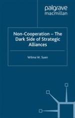 The Dark Side of Strategic Alliances