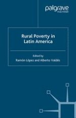 Fighting Rural Poverty in Latin America: New Evidence and Policy