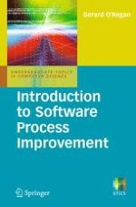 Computer Science | Introduction to Software Process Improvement