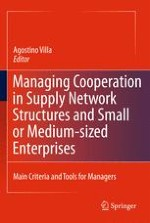 Organization in SME Networks