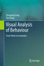About Behaviour