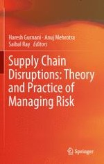 Supply Chain Disruptions and Corporate Performance