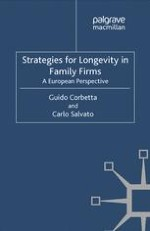 Introduction: Strategies for Longevity in Family Firms