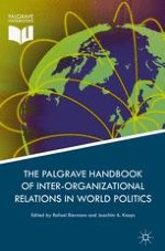 Studying Relations Among International Organizations in World Politics: Core Concepts and Challenges