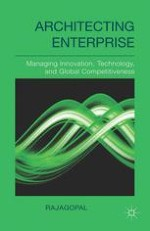 Globalization and Emerging Firms