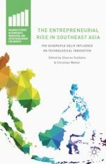 Entrepreneurial Rise and Technological Innovation in Southeast Asia