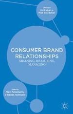 Brand Relationships Rule