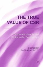 CSR: What Does It Mean?